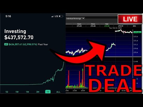 Day Trading Live, Stock Market News & Trading Options! – Robinhood App Account Challenge