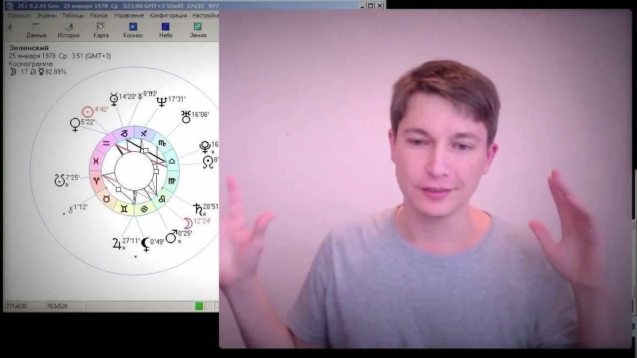 Скачать полная версия гороскоп прикол