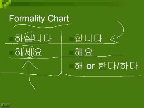 Lesson 5 - Korean Dictionary Form KSP