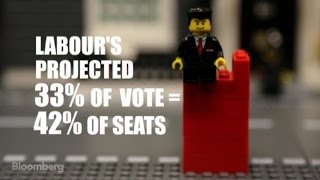 U.K. Election: What You Need to Know Thanks To Legos