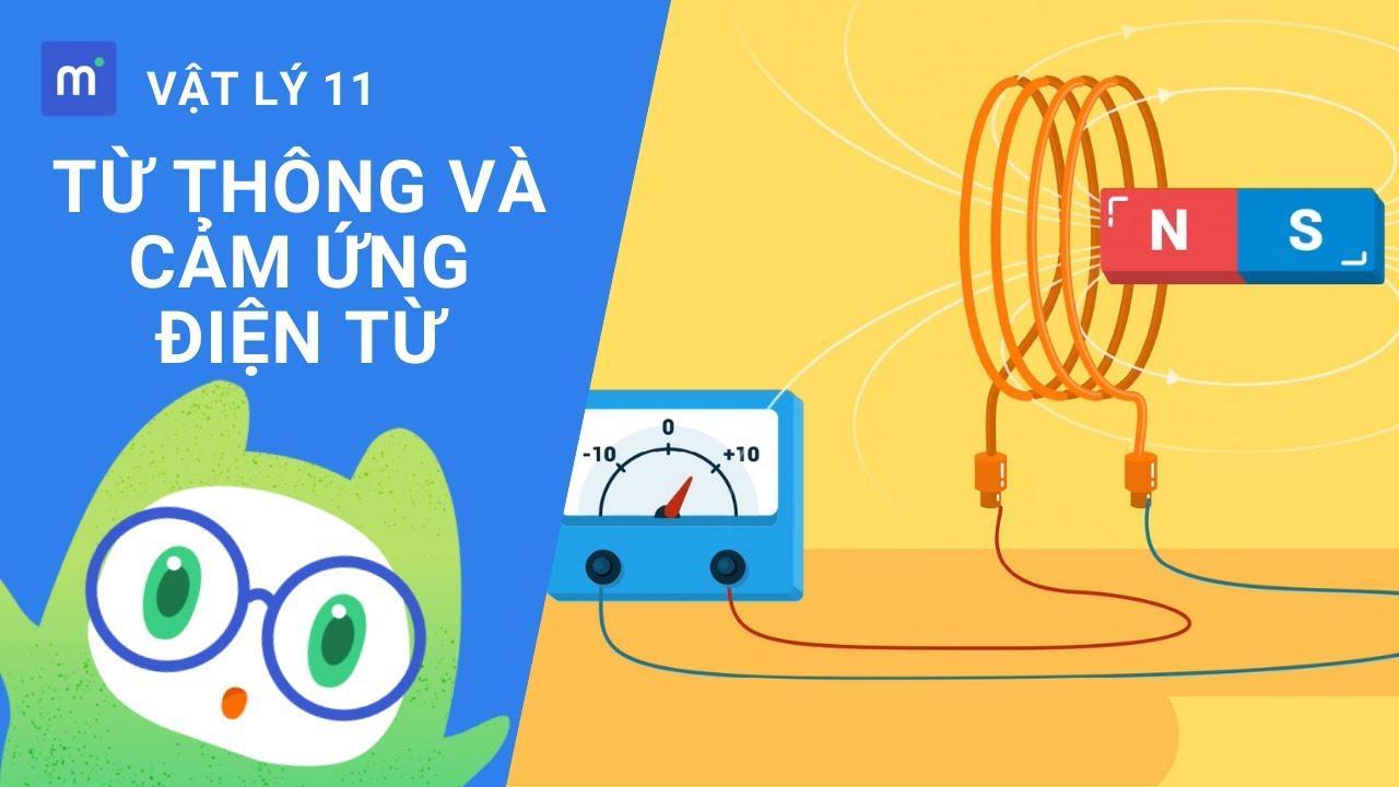 Từ thông và Cảm ứng điện từ | Vật Lý 11 Bài 23