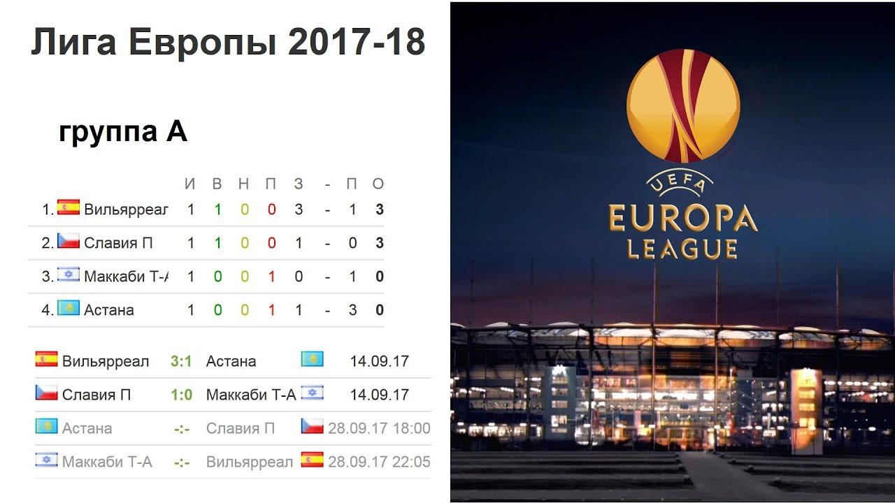 Лига европы сегодня результаты турнирная таблица [PUNIQRANDLINE-(au-dating-names.txt) 58