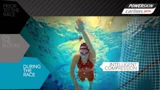 Arena Powerskin Carbon Pro & Carbon Flex Technology