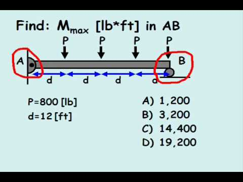 Shear and Moment Diagrams Example  YouTube