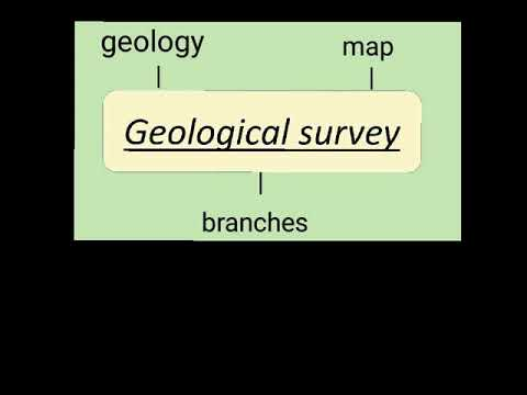Geological survey