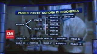 Penyebaran Virus Corona dari Kasus 1 sampai 19