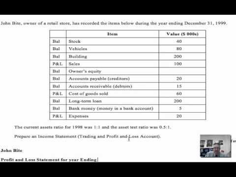 Example Solution to Exam Question on Profit and Loss Statements