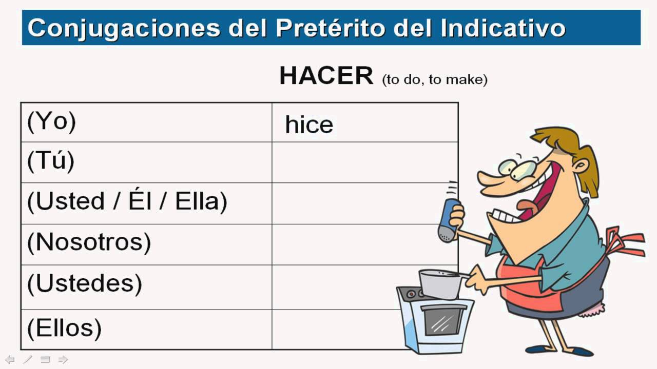 The Most Irregular Spanish Verbs in the Preterite (Part 1/3) - YouTube