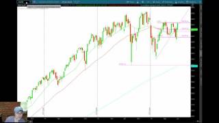 ShadowTrader Video 07.10.16 - S&P, AMZN, CMG, Gold, VIX thumbnail