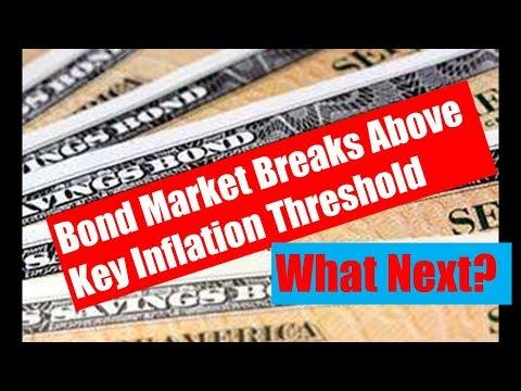 ALERT! Bond Market Breaks Above Key Inflation Threshold - What Next?