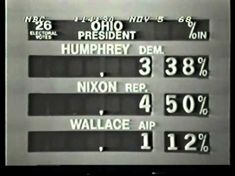 Huntley Brinkley Report- Election Night 1968