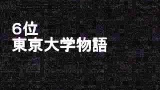 「稲垣吾郎」出演作品のおすすめをランキングしました。エントリーは、...