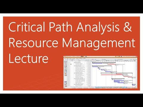 PMP Project Resource Management