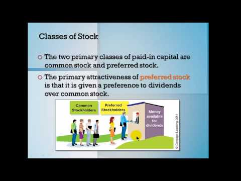 Shareholders Equity and Dividend Transactions