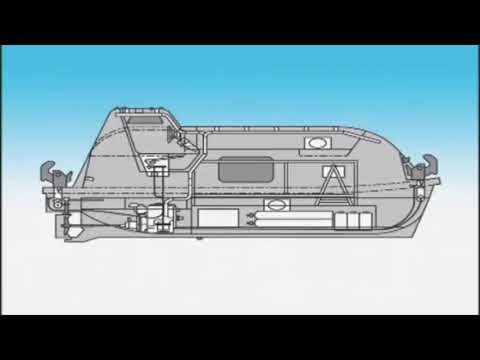 Types of Lifeboats and Release Mechanisms