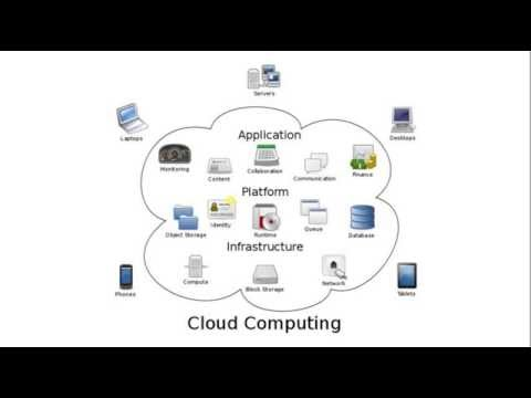 Cloud Computing Overview and AWS Free Account Setup