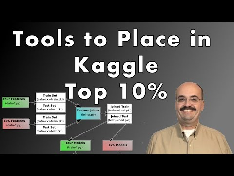 Python Toolkit that Used for Two Kaggle Top 10% Leaderboard Finishes