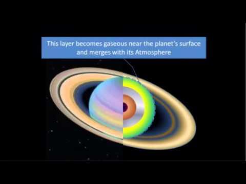 Saturn's Structure