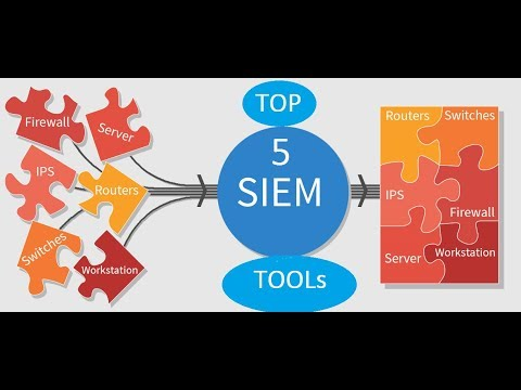 Top 5 SIEM (Security Information and Event Management) tool  in the World