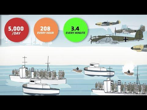 Battle Of Dunkirk Statistics