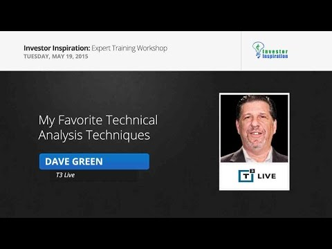 My Favorite Technical Analysis Techniques | Dave Green