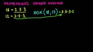 Как найти наименьшее общее кратное по разложениям на простые множители