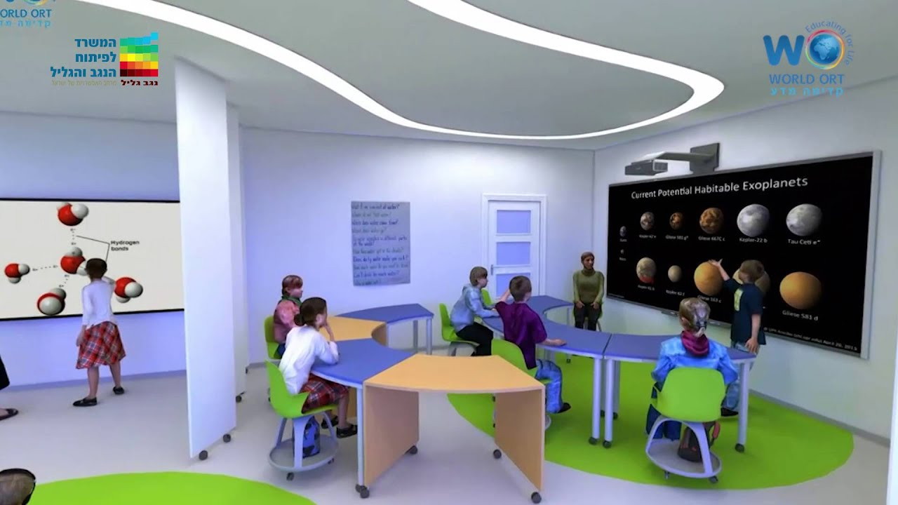Innovative Classroom Training Methods ~ From smart classrooms to future learning spaces a new