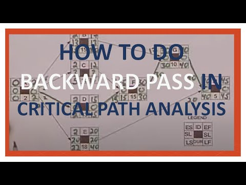 PMP - Critical Path Method / CPM Network Analysis- Doing a Backward Pass - Part B