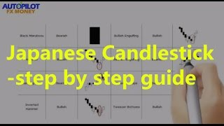 *Japanese Candlestick* Support & Resistance Chart Patterns / Forex Trading