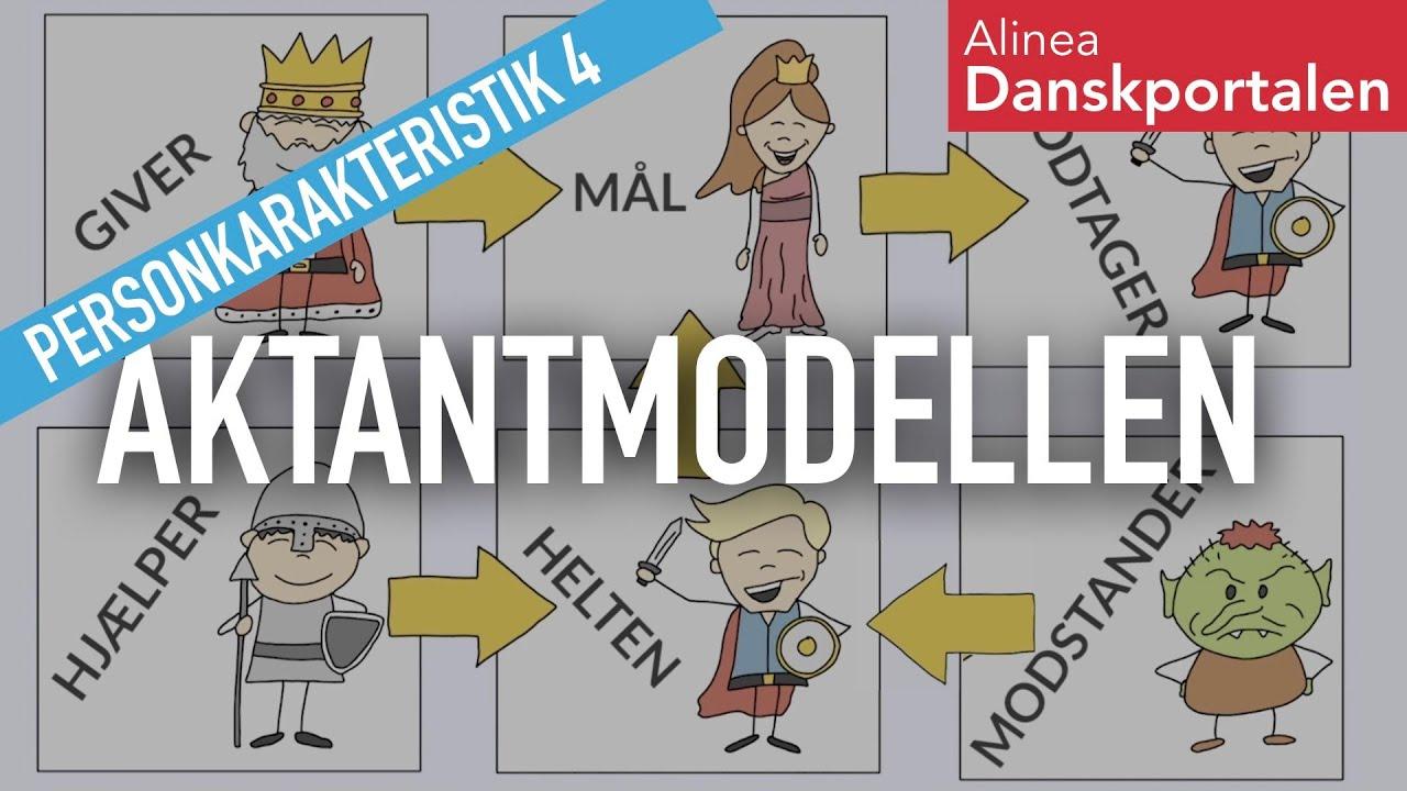 Personkarakteristik: Aktantmodellen - animeret dansk