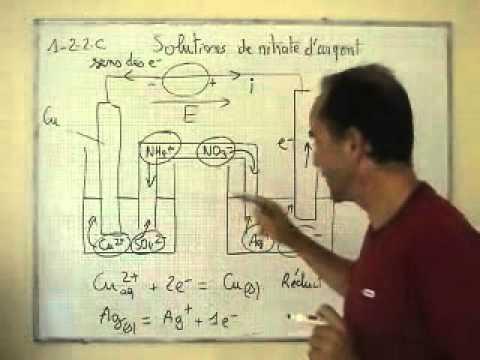 cours TS / chimie / pile cuivre argent : réactions aux électrodes