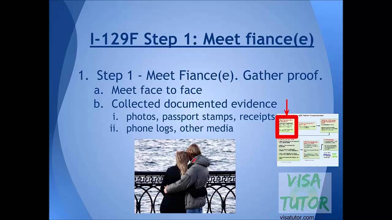 The Overall I 129f Process Youtube