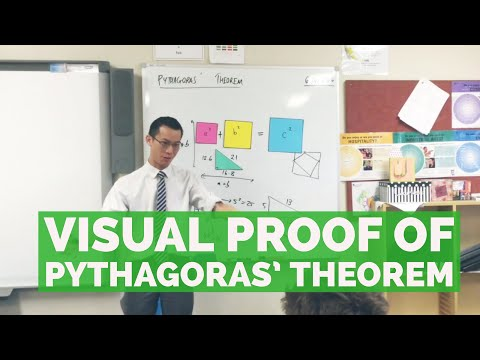 Visual Proof Of Pythagoras' Theorem