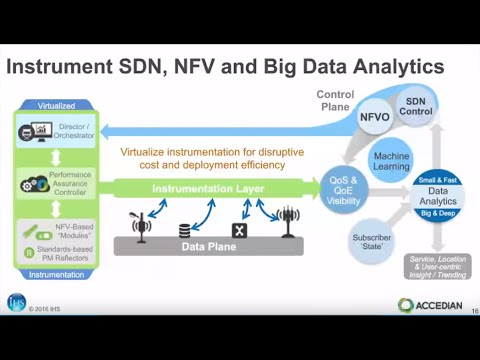 5G Backhaul: Challenges and New Architectures - Webinar Replay