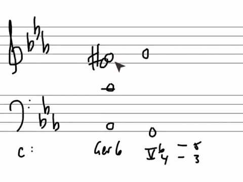 Augmented 6th Chords - YouTube