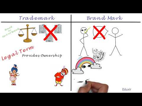 Trademark vs Brand Mark