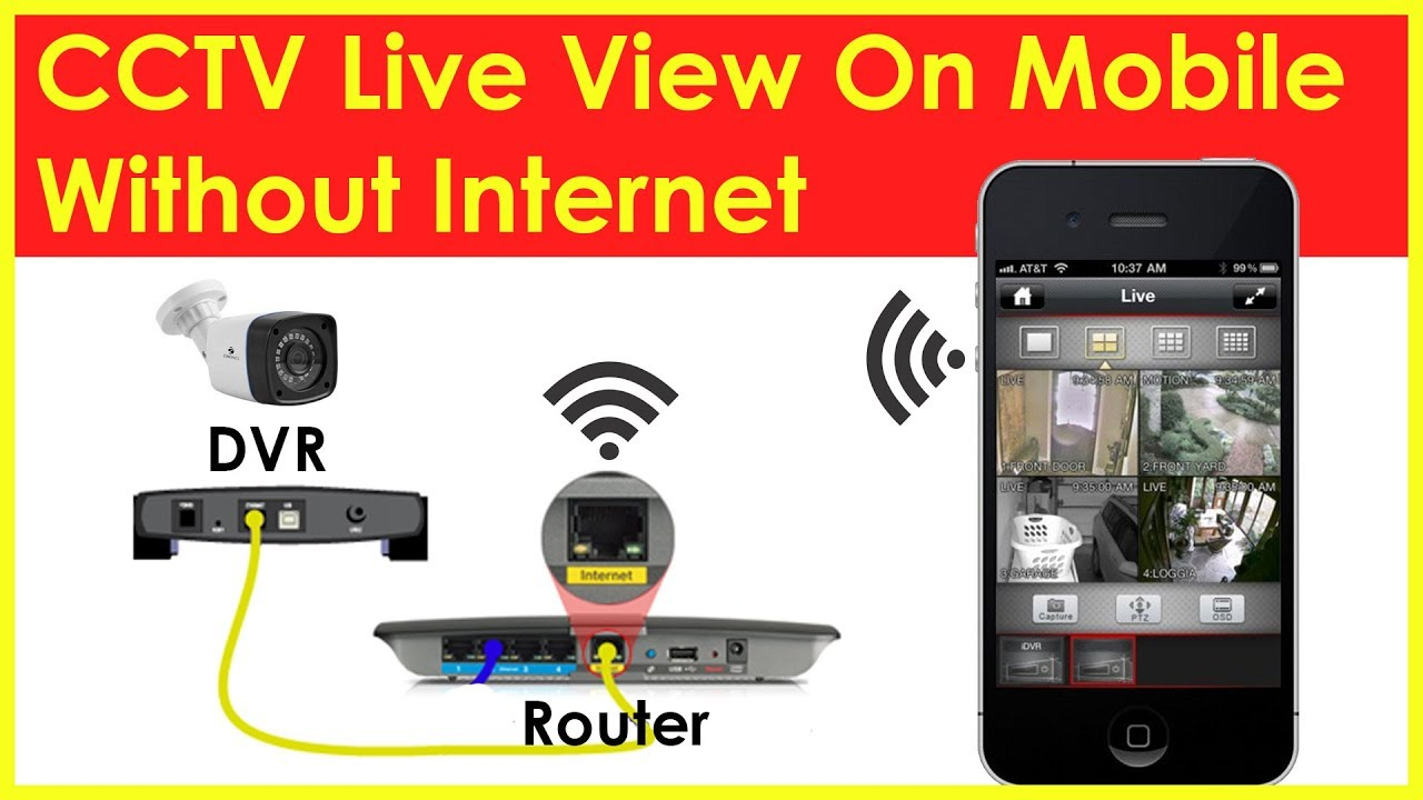 CP PLUS DVR Online Mobile Live View without Internet! CP Plus Remote View  Without Internet