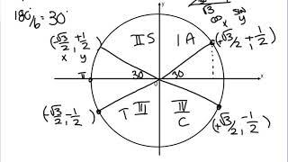 4.2 The Unit Circle - Pre-Calculus 30
