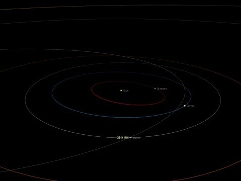 Near-Earth Asteroid 2014 GN1 very close encounter