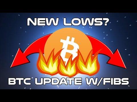 Will We See New LOWS? Bitcoin ($BTC) Update With Fibonacci! (2018)