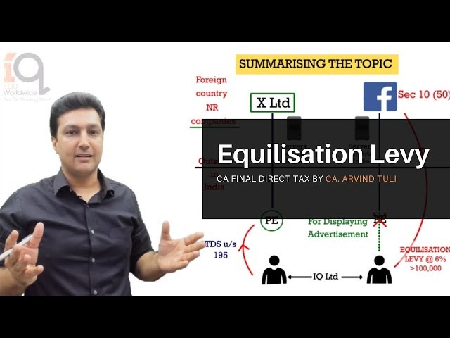 CA Final DT - May and Nov 2019 | Equilisation Levy | Demo | in English | CA. Arvind Tuli