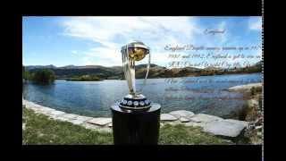 ICC Cricket World Cup 2015 Teams & Squad