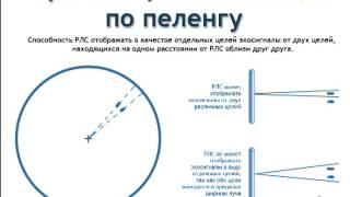 1. Вводный урок Radar-ARPA РЛС-САРП