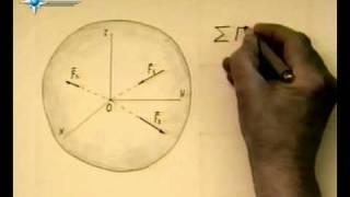 § 5.5. Уравнения равновесия системы сходящихся сил