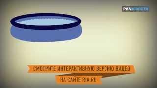 видео Надувной бассейн для дачи