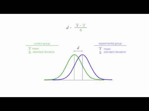 How to calculate Cohen d effect size