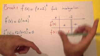 2. Türevin Geometrik Anlamı - Şenol Hoca Şenol Hoca Matematik