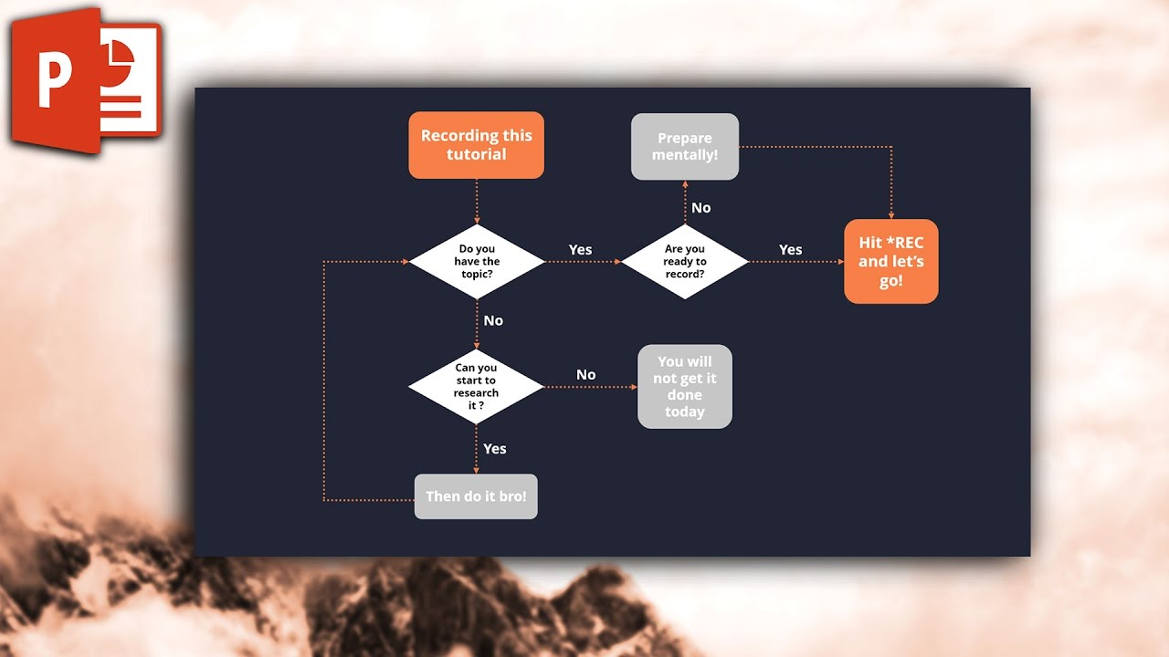 design and animate a flow chart in powerpoint how to create a flow chart  [ 1280 x 720 Pixel ]