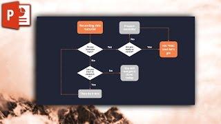 Concevoir et animer un graphique dans PowerPoint - Comment créer un diagramme de flux ✔