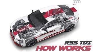 Audi RS5 TDI Concept 2014 Videos